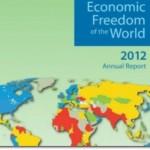 Frightening Reversal of Economic Freedom in America