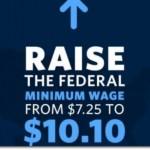 Obama: Raising Minimum Wage for Unions