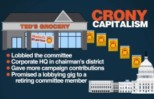 Do you Know Crony Capitalism from Real Capitalism?