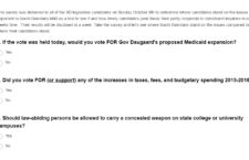 South Dakota Legislative Candidate Survey