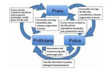 Glenn Greenwald's Penetration of the Political-Media Complex